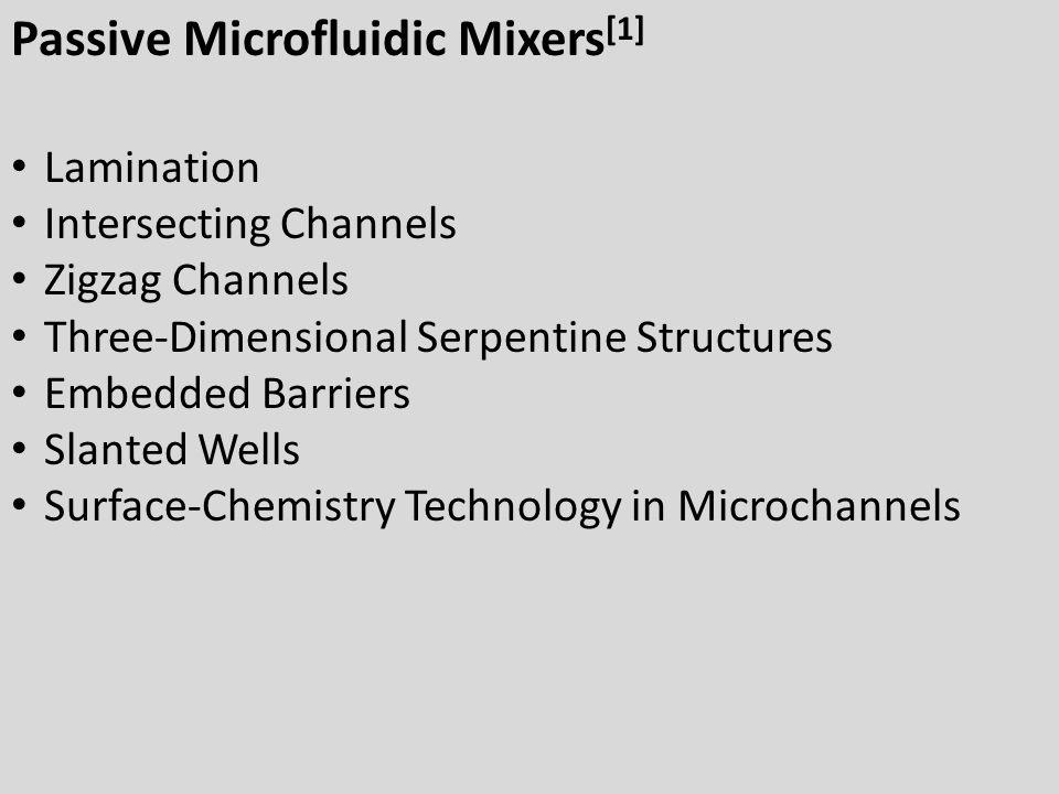 Passive Microfluidic Mixers[1]